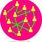 競争優位性の要因①:ネットワーク効果