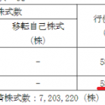 アートSHD 2019/12-1Q CLIP STUDIO絶好調